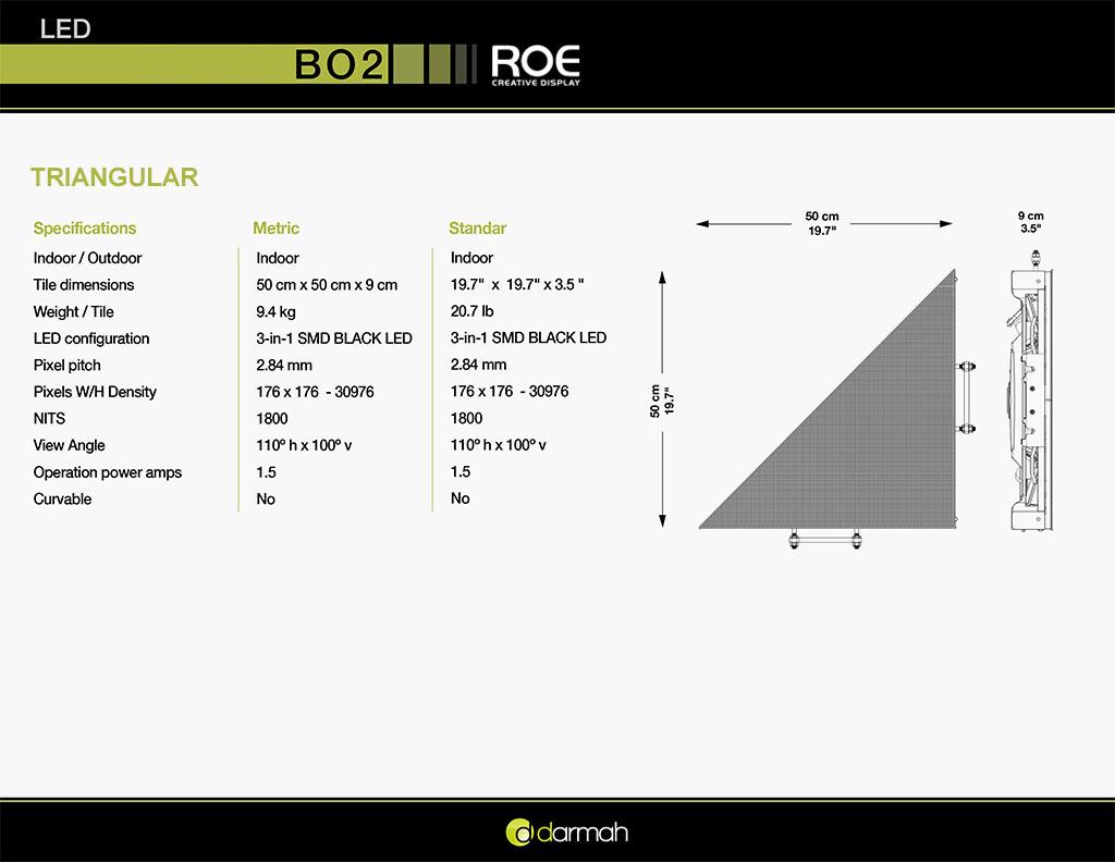 BO2_triangular.jpg